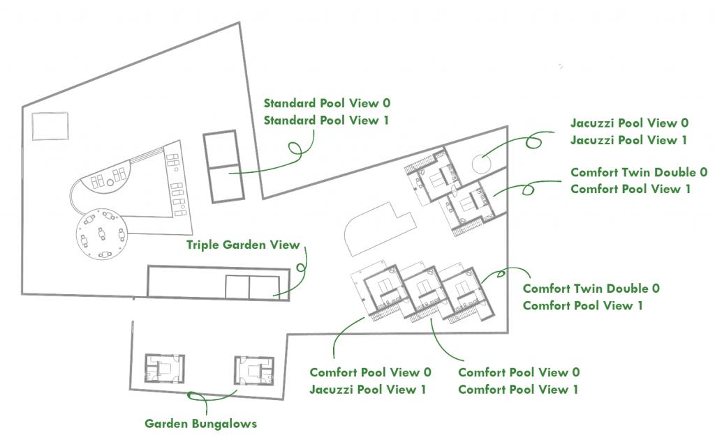 Room type plan